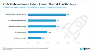 180123-Kontakt-Unternehmen-Start-ups-PG