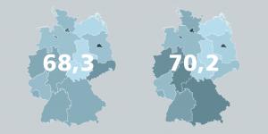 """Prof. Dr. Peter Parycek, Leiter des Kompetenzzentrums ÖFIT, betont: »Der Deutschland-Index der Digitalisierung erreicht 2021 einen Wert von 70,2 Punkten und fällt damit höher aus als 2019 mit 68,3 Punkten."""""""